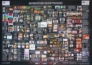 Colour_wallchart