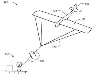 Tethered airfoil patent