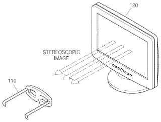 Stereoscopic television