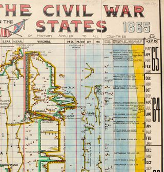 US Civil War Project: What time is this place? - American ...