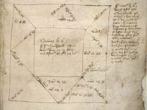 Egerton 889 f. 5 detail