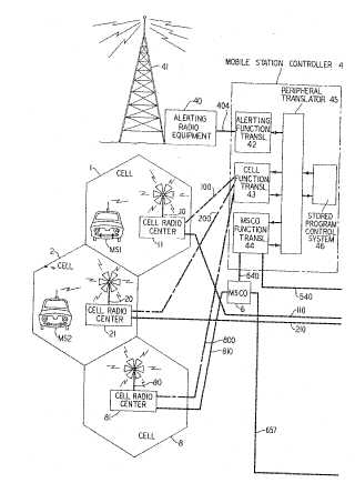 Mobile phone patent