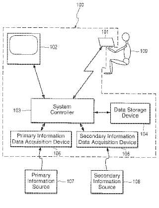 Interval Research patent 6263507