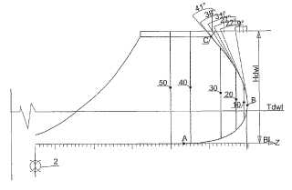 X-bow on ship patent