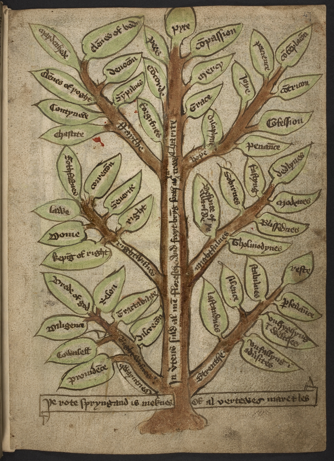 Wandering in the desert of religion medieval manuscripts blog addms37049f047r ccuart Gallery