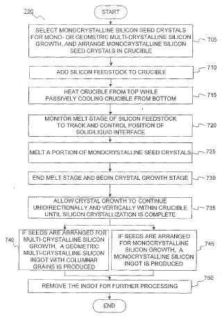 BP silicon patent image