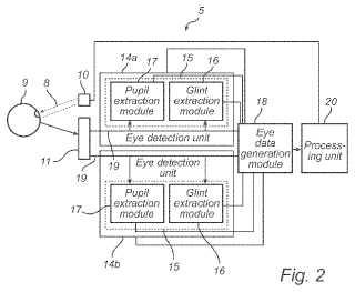 Tobii Technology patent image