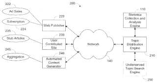 Google Identifying inadequate search content patent drawing