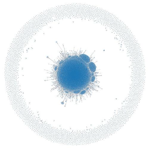 The 1996 UK web visualised, by Rainer Simon