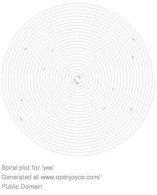 Spiral_1382454757