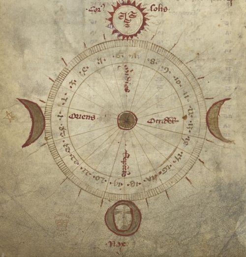 Guess_the_manuscript_ix