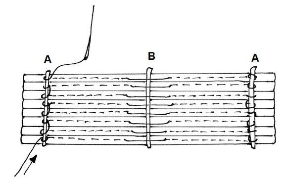 Sewing diagram