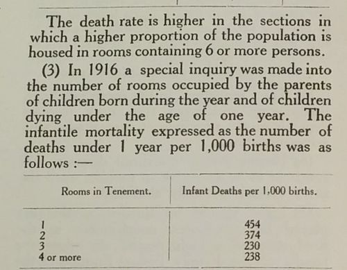 Infant mortality Oct 1921
