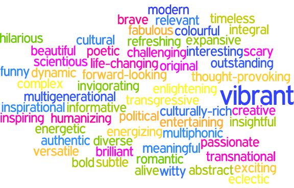 Wordle 3__