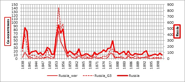 Russia_world_war_1