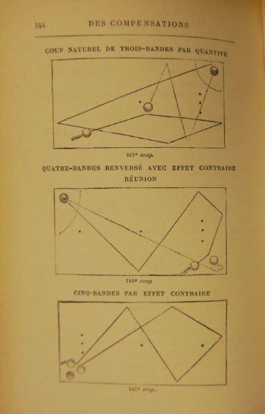 Le Billard diagram 3